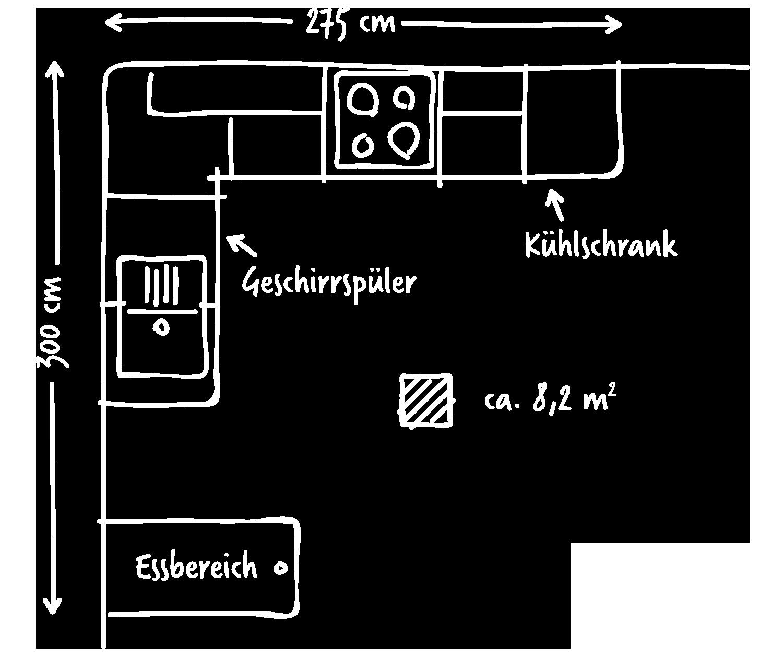 Nett Küchenplanung Werkzeug Home Depot Fotos - Ideen Für Die Küche ...